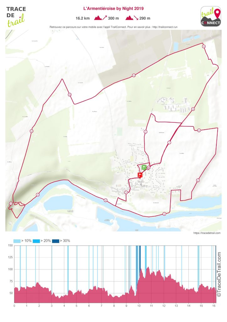 carte Armentieroise by night 2019 16km